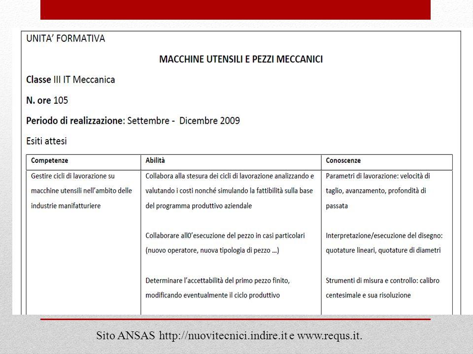 Sito ANSAS http://nuovitecnici.indire.it e www.requs.it.