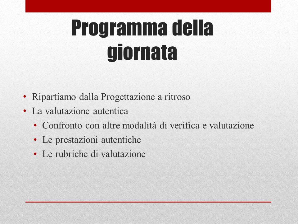 Programma della giornata Ripartiamo dalla Progettazione a ritroso La valutazione autentica Confronto con altre modalità di verifica e valutazione Le p