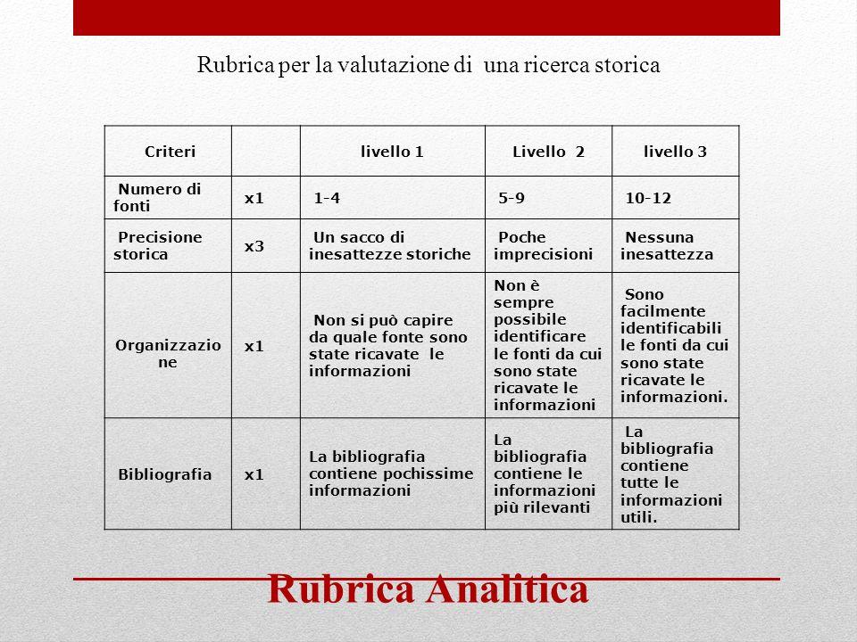 Rubrica per la valutazione di una ricerca storica Criterilivello 1Livello 2livello 3 Numero di fonti x1 1-4 5-9 10-12 Precisione storica x3 Un sacco d