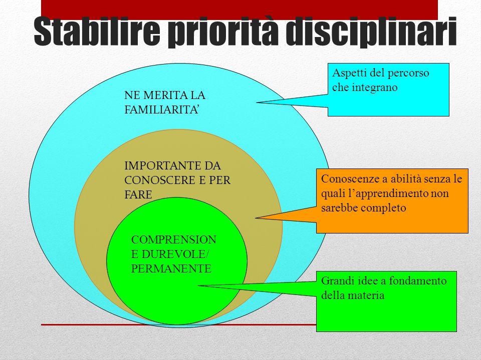 Analitica o olistica.