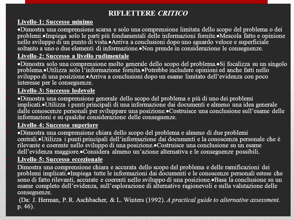 RIFLETTERE CRITICO Livello-1: Successo minimo Dimostra una comprensione scarsa e solo una comprensione limitata dello scopo del problema o dei problem