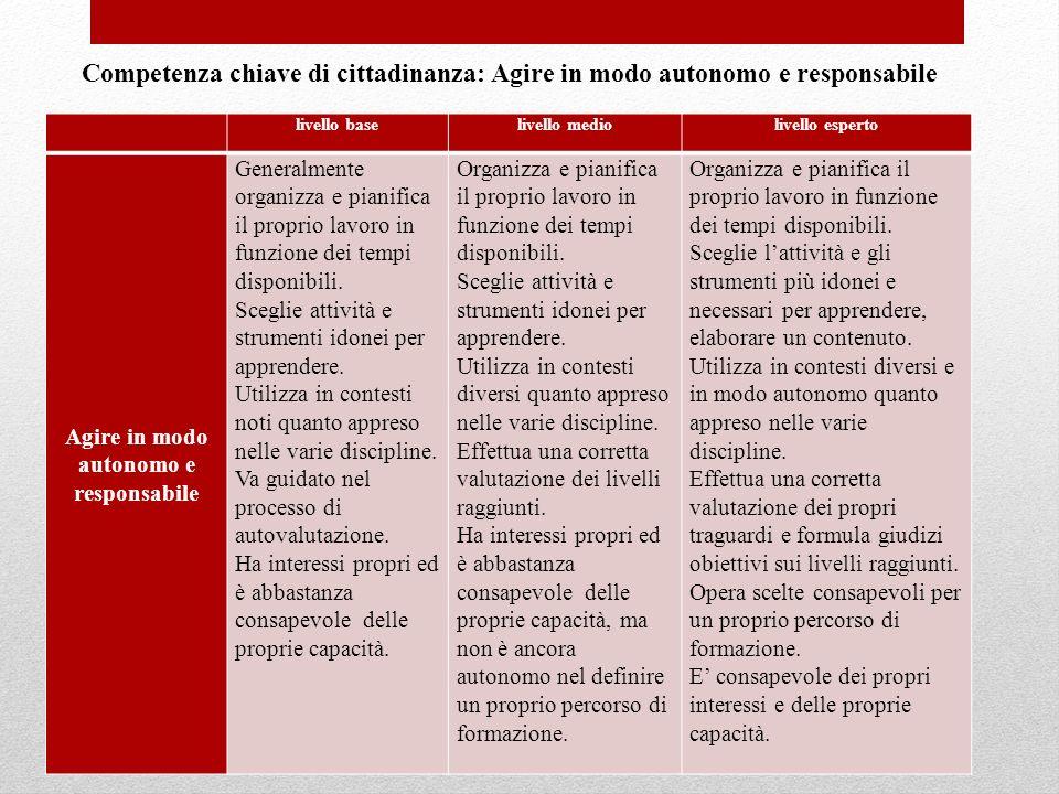 Competenza chiave di cittadinanza: Agire in modo autonomo e responsabile livello baselivello mediolivello esperto Agire in modo autonomo e responsabil