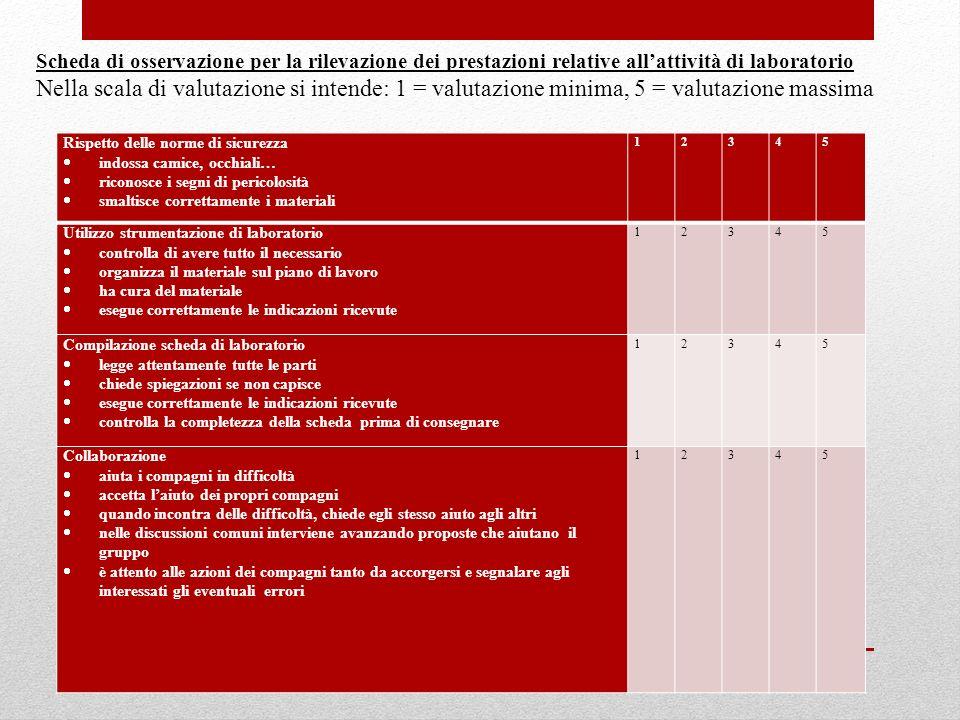 Scheda di osservazione per la rilevazione dei prestazioni relative allattività di laboratorio Nella scala di valutazione si intende: 1 = valutazione m