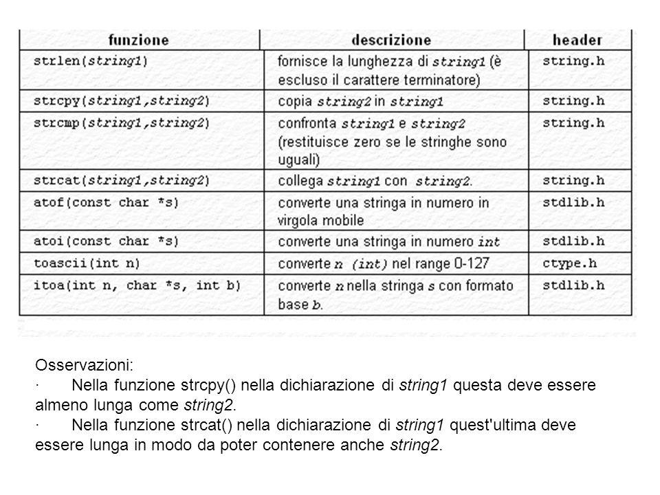 Osservazioni: · Nella funzione strcpy() nella dichiarazione di string1 questa deve essere almeno lunga come string2.