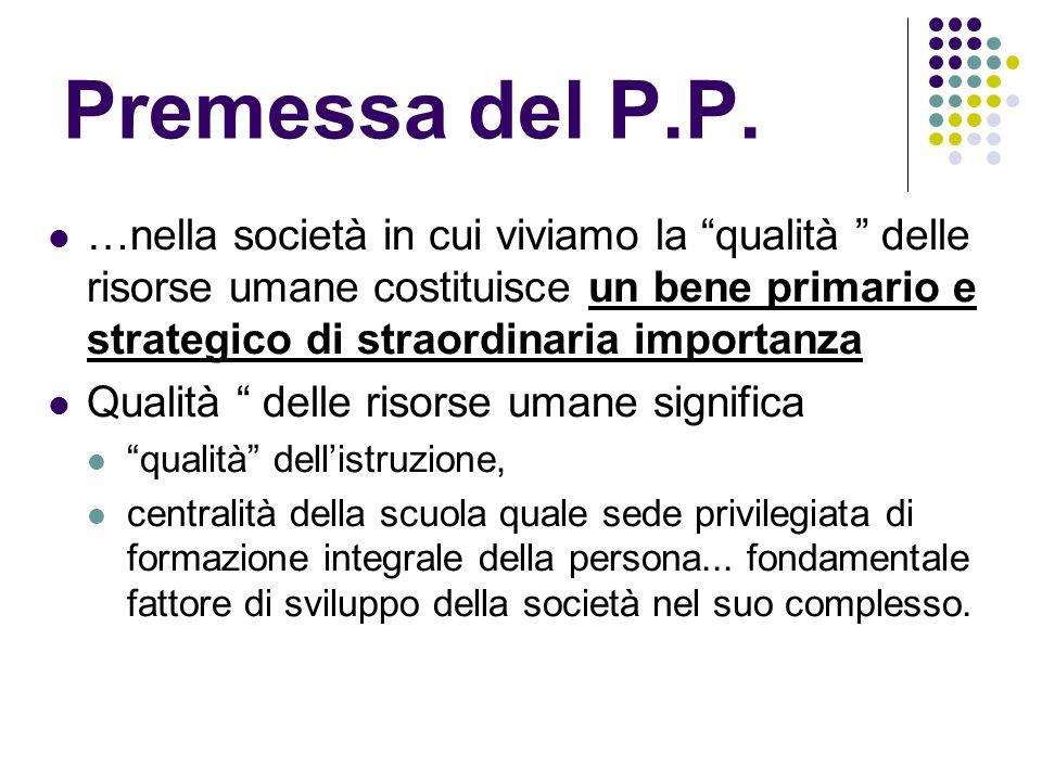 Premessa del P.P.