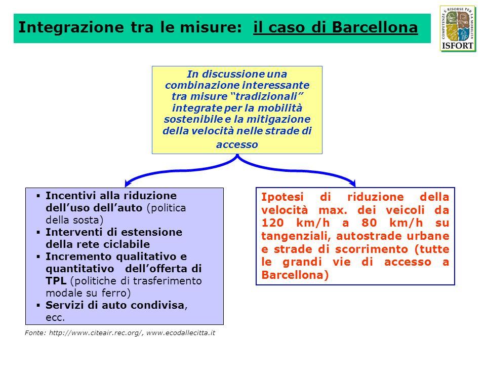 Limiti della pianificazione urbana Grandi opere e interventi complessi senza strategia Qualità degli elaborati generalmente bassa Bassi livelli di avanzamento dei Piani Scarsa informazione, poco monitoraggio In Italia Molti pseudo Piani Urbani della Mobilità
