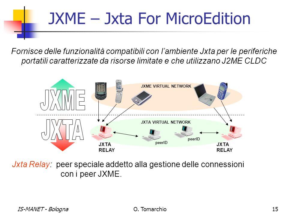 IS-MANET - BolognaO. Tomarchio15 JXME – Jxta For MicroEdition Fornisce delle funzionalità compatibili con lambiente Jxta per le periferiche portatili