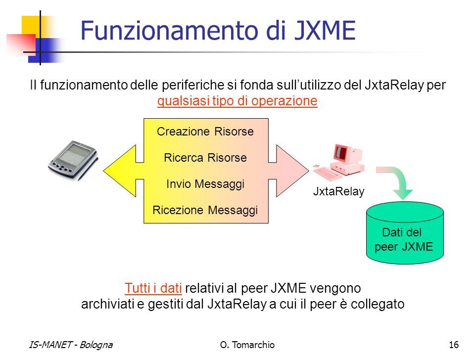 IS-MANET - BolognaO. Tomarchio16 Funzionamento di JXME Il funzionamento delle periferiche si fonda sullutilizzo del JxtaRelay per qualsiasi tipo di op