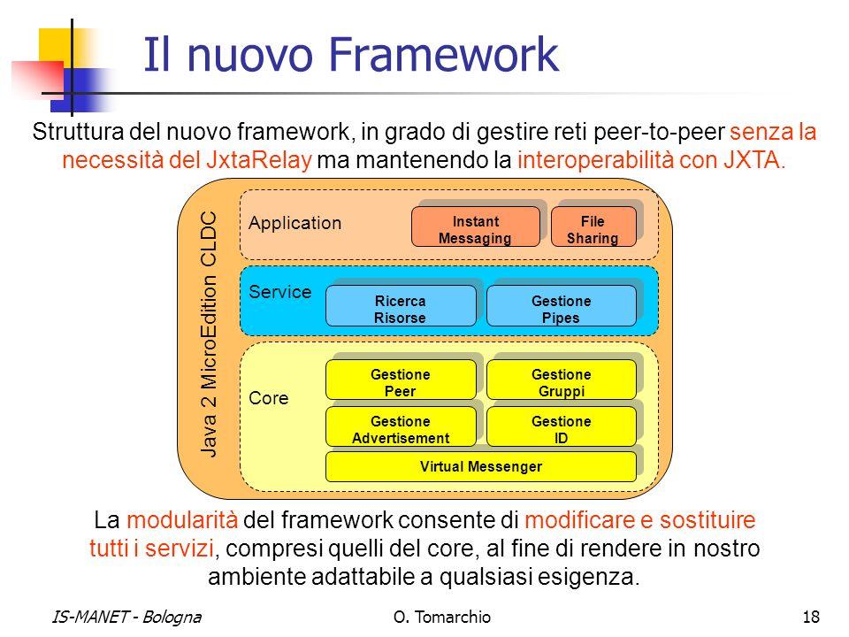 IS-MANET - BolognaO. Tomarchio18 Il nuovo Framework Struttura del nuovo framework, in grado di gestire reti peer-to-peer senza la necessità del JxtaRe