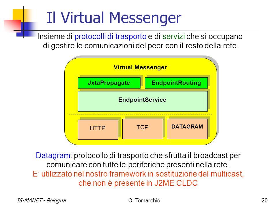 IS-MANET - BolognaO. Tomarchio20 Il Virtual Messenger Insieme di protocolli di trasporto e di servizi che si occupano di gestire le comunicazioni del
