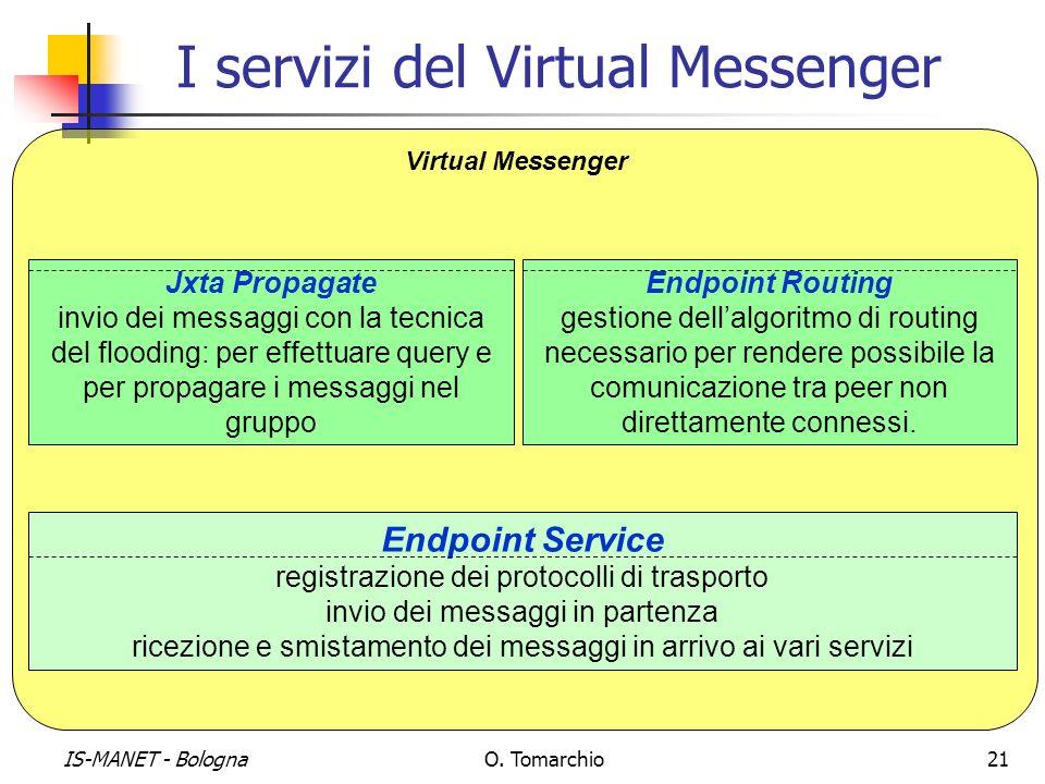 IS-MANET - BolognaO. Tomarchio21 I servizi del Virtual Messenger Endpoint Service registrazione dei protocolli di trasporto invio dei messaggi in part