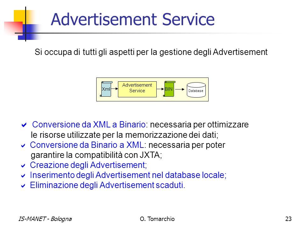 IS-MANET - BolognaO. Tomarchio23 Advertisement Service Conversione da XML a Binario: necessaria per ottimizzare le risorse utilizzate per la memorizza