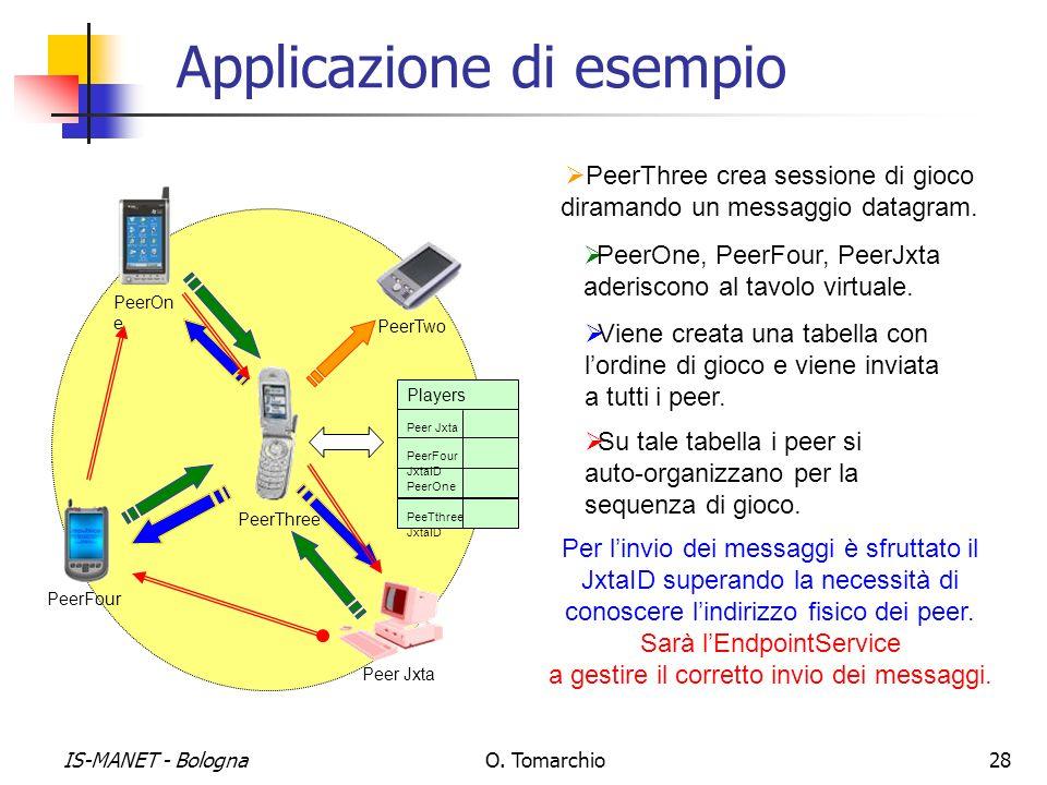 IS-MANET - BolognaO. Tomarchio28 Applicazione di esempio Peer Jxta PeerThree PeerFour PeerTwo PeerOn e PeerOne, PeerFour, PeerJxta aderiscono al tavol