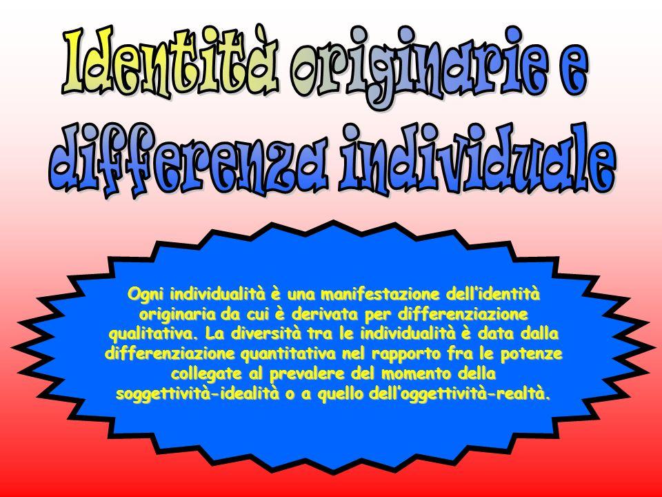 Ogni individualità è una manifestazione dellidentità originaria da cui è derivata per differenziazione qualitativa.
