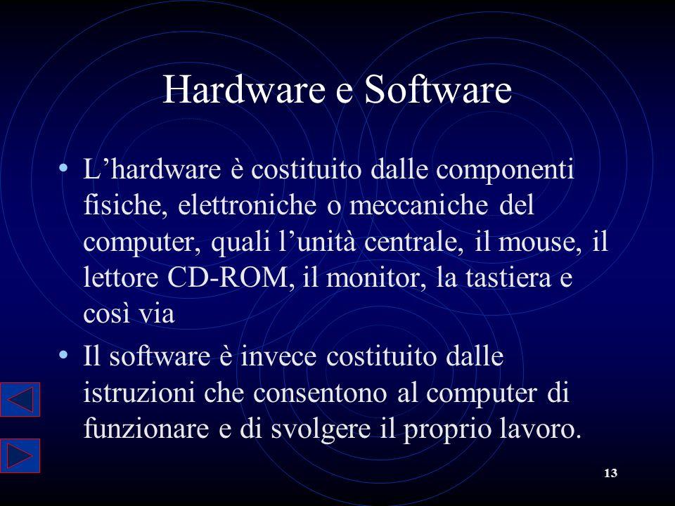 13 Hardware e Software Lhardware è costituito dalle componenti fisiche, elettroniche o meccaniche del computer, quali lunità centrale, il mouse, il le