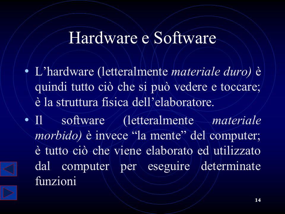 14 Hardware e Software Lhardware (letteralmente materiale duro) è quindi tutto ciò che si può vedere e toccare; è la struttura fisica dellelaboratore.
