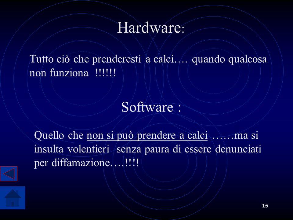 15 Hardware : Tutto ciò che prenderesti a calci…. quando qualcosa non funziona !!!!!! Software : Quello che non si può prendere a calci ……ma si insult