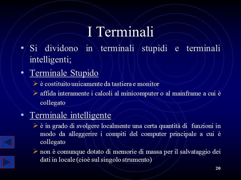 20 I Terminali Si dividono in terminali stupidi e terminali intelligenti; Terminale Stupido è costituito unicamente da tastiera e monitor affida inter