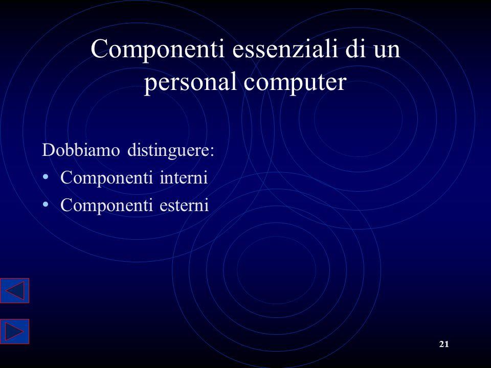 21 Componenti essenziali di un personal computer Dobbiamo distinguere: Componenti interni Componenti esterni