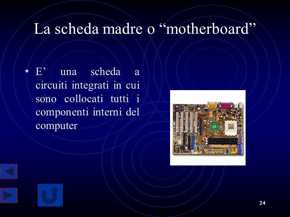 24 La scheda madre o motherboard E una scheda a circuiti integrati in cui sono collocati tutti i componenti interni del computer