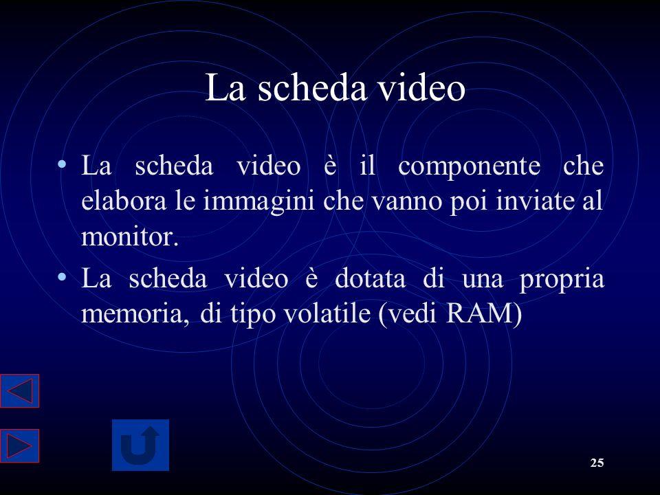 25 La scheda video La scheda video è il componente che elabora le immagini che vanno poi inviate al monitor. La scheda video è dotata di una propria m