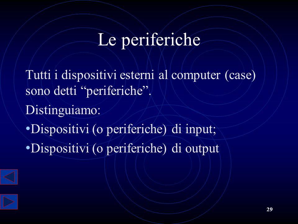 29 Le periferiche Tutti i dispositivi esterni al computer (case) sono detti periferiche. Distinguiamo: Dispositivi (o periferiche) di input; Dispositi