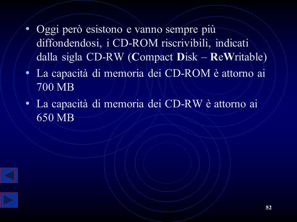 52 Oggi però esistono e vanno sempre più diffondendosi, i CD-ROM riscrivibili, indicati dalla sigla CD-RW (Compact Disk – ReWritable) La capacità di m