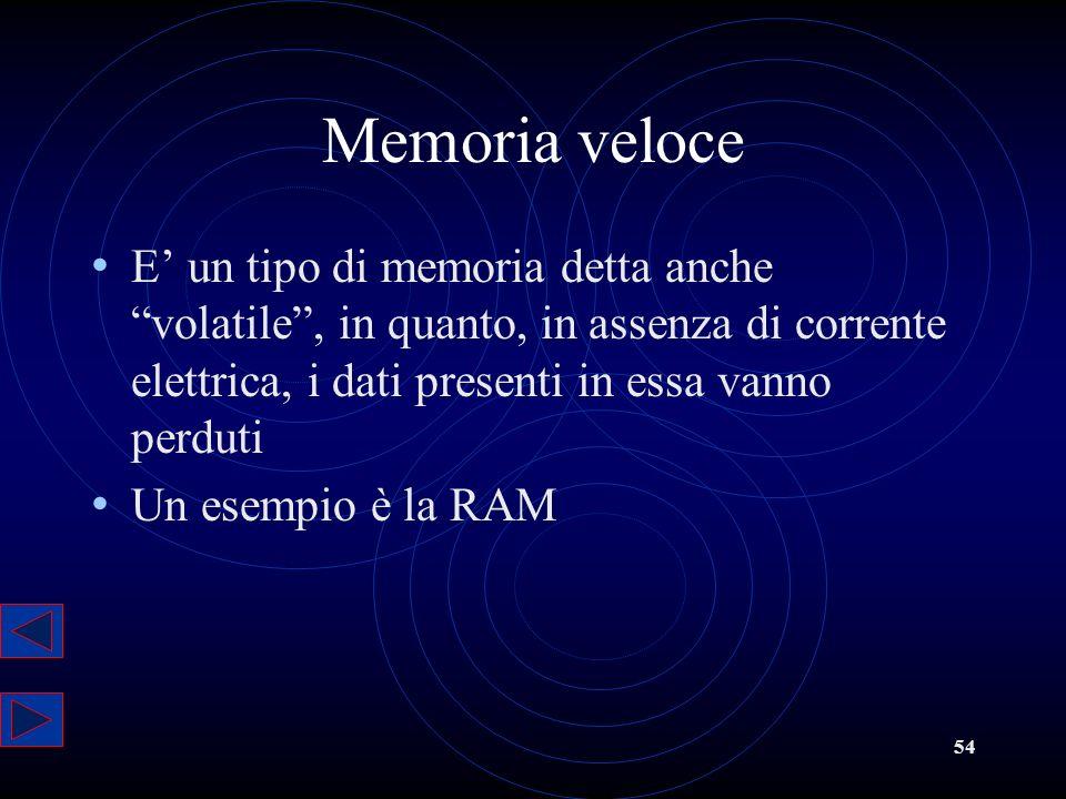 54 Memoria veloce E un tipo di memoria detta anche volatile, in quanto, in assenza di corrente elettrica, i dati presenti in essa vanno perduti Un ese