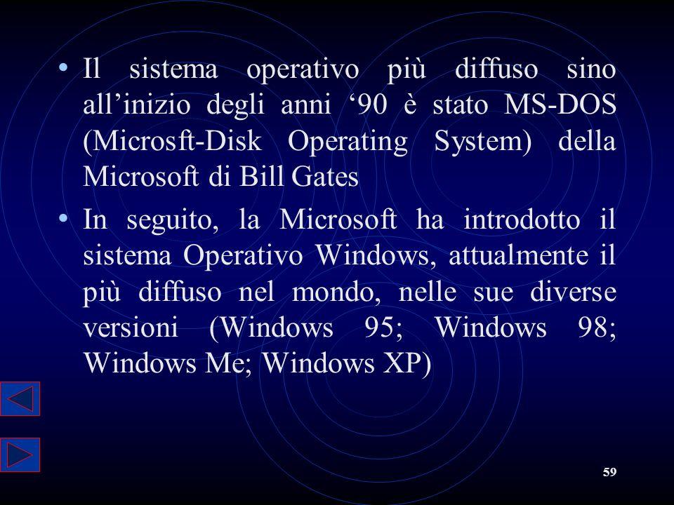 59 Il sistema operativo più diffuso sino allinizio degli anni 90 è stato MS-DOS (Microsft-Disk Operating System) della Microsoft di Bill Gates In segu