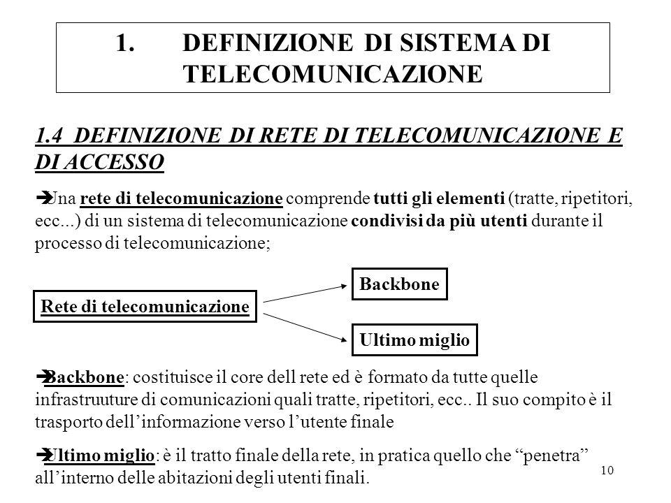 10 1.DEFINIZIONE DI SISTEMA DI TELECOMUNICAZIONE 1.4 DEFINIZIONE DI RETE DI TELECOMUNICAZIONE E DI ACCESSO èUna rete di telecomunicazione comprende tu
