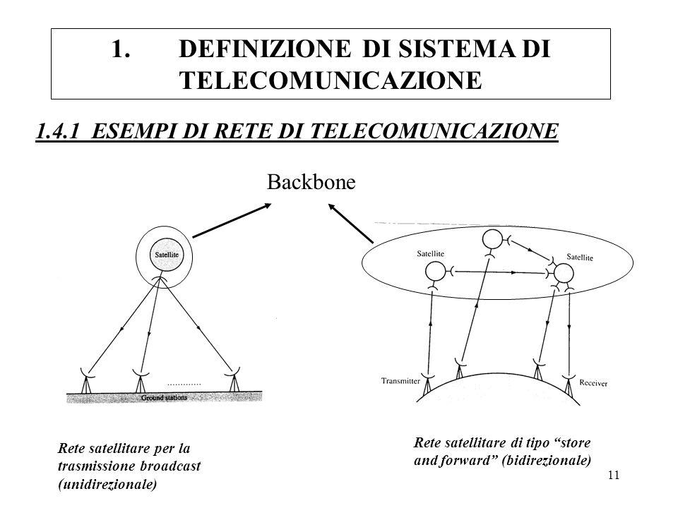 11 1.DEFINIZIONE DI SISTEMA DI TELECOMUNICAZIONE 1.4.1 ESEMPI DI RETE DI TELECOMUNICAZIONE Rete satellitare per la trasmissione broadcast (unidirezion