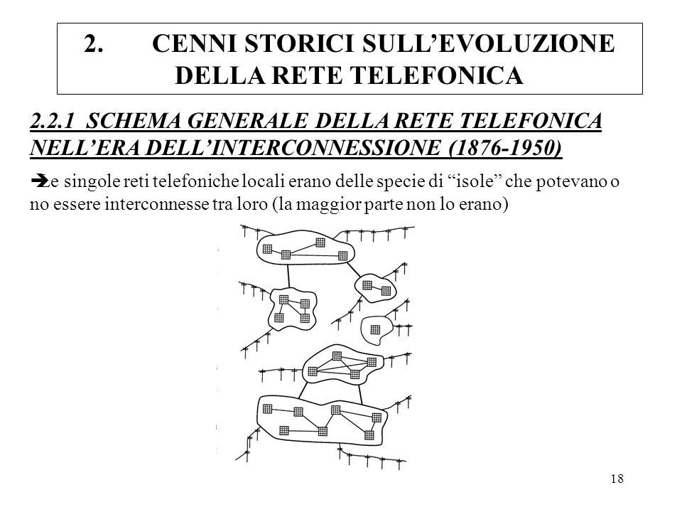18 2.2.1 SCHEMA GENERALE DELLA RETE TELEFONICA NELLERA DELLINTERCONNESSIONE (1876-1950) èLe singole reti telefoniche locali erano delle specie di isol