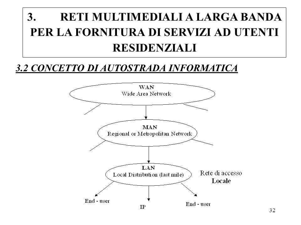 32 3. RETI MULTIMEDIALI A LARGA BANDA PER LA FORNITURA DI SERVIZI AD UTENTI RESIDENZIALI 3.2 CONCETTO DI AUTOSTRADA INFORMATICA