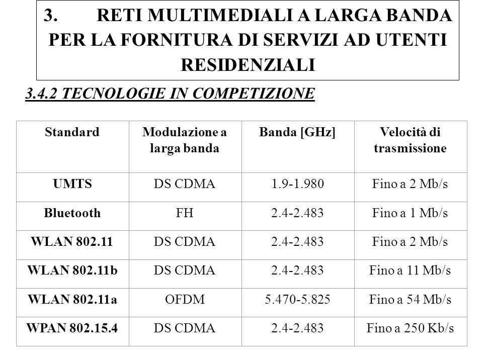 3. RETI MULTIMEDIALI A LARGA BANDA PER LA FORNITURA DI SERVIZI AD UTENTI RESIDENZIALI 3.4.2 TECNOLOGIE IN COMPETIZIONE StandardModulazione a larga ban