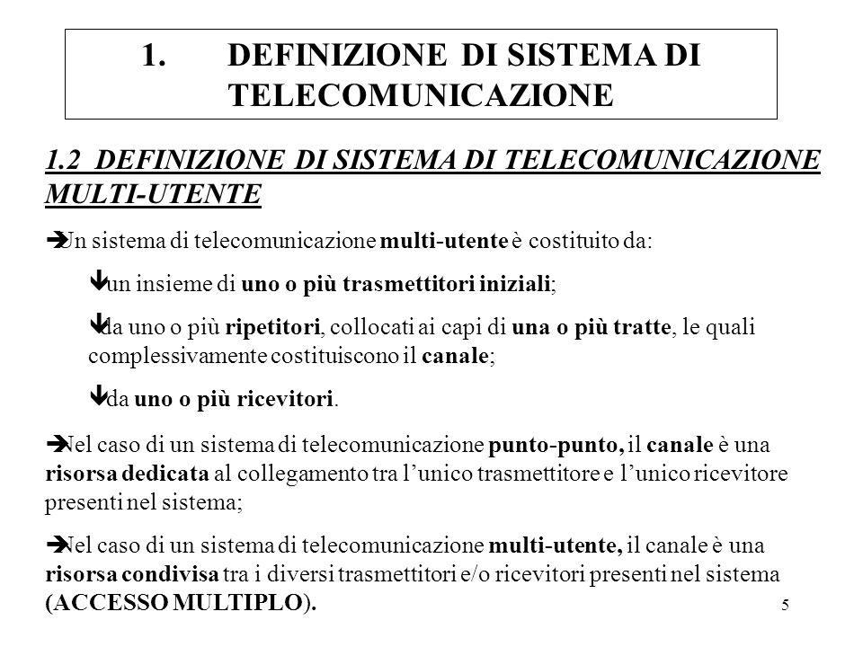 6 1.DEFINIZIONE DI SISTEMA DI TELECOMUNICAZIONE 1.3 ESEMPI DI SISTEMA DI COMUNICAZIONE PUNTO- PUNTO E MULTI-UTENTE TrasmettitoreCanaleRicevitore Sistema di comunicazione punto-punto Sistema di comunicazione multi-utente (a una via) Trasmettitore 1 Canale Trasmettitore 2 Trasmettitore K Ricevitore 1 Ricevitore 2 Ricevitore K