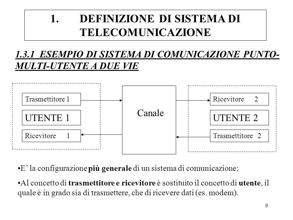 9 1.DEFINIZIONE DI SISTEMA DI TELECOMUNICAZIONE 1.3.1 ESEMPIO DI SISTEMA DI COMUNICAZIONE PUNTO- MULTI-UTENTE A DUE VIE Trasmettitore 1 Canale Ricevit