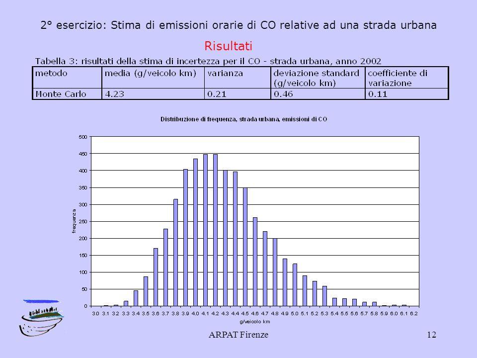 ARPAT Firenze12 2° esercizio: Stima di emissioni orarie di CO relative ad una strada urbana Risultati
