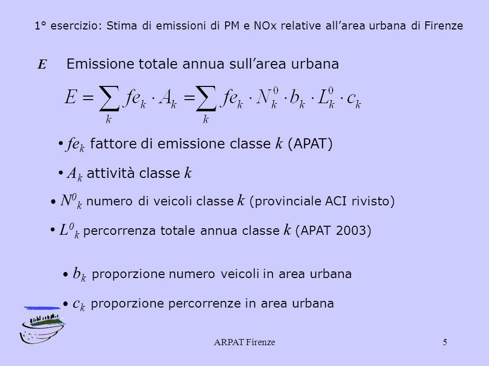 ARPAT Firenze5 1° esercizio: Stima di emissioni di PM e NOx relative allarea urbana di Firenze E Emissione totale annua sullarea urbana fe k fattore di emissione classe k (APAT) A k attività classe k N 0 k numero di veicoli classe k (provinciale ACI rivisto) L 0 k percorrenza totale annua classe k (APAT 2003) b k proporzione numero veicoli in area urbana c k proporzione percorrenze in area urbana
