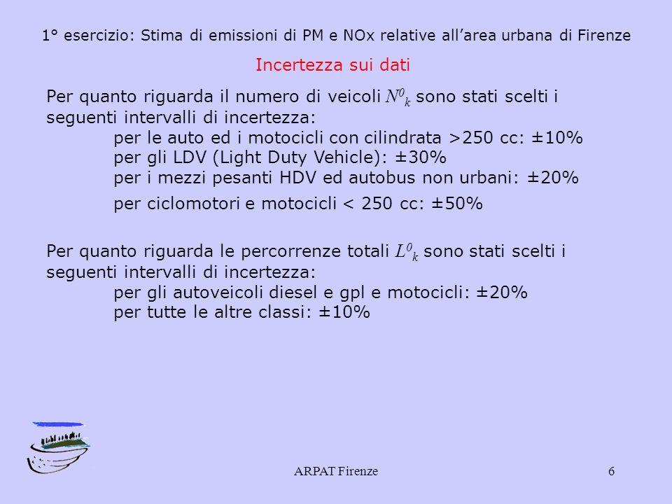 ARPAT Firenze6 1° esercizio: Stima di emissioni di PM e NOx relative allarea urbana di Firenze Incertezza sui dati Per quanto riguarda il numero di veicoli N 0 k sono stati scelti i seguenti intervalli di incertezza: per le auto ed i motocicli con cilindrata >250 cc: ±10% per gli LDV (Light Duty Vehicle): ±30% per i mezzi pesanti HDV ed autobus non urbani: ±20% per ciclomotori e motocicli < 250 cc: ±50% Per quanto riguarda le percorrenze totali L 0 k sono stati scelti i seguenti intervalli di incertezza: per gli autoveicoli diesel e gpl e motocicli: ±20% per tutte le altre classi: ±10%