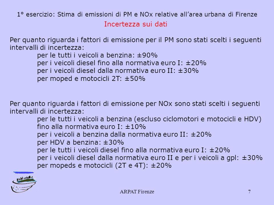 ARPAT Firenze7 1° esercizio: Stima di emissioni di PM e NOx relative allarea urbana di Firenze Per quanto riguarda i fattori di emissione per il PM sono stati scelti i seguenti intervalli di incertezza: per le tutti i veicoli a benzina: ±90% per i veicoli diesel fino alla normativa euro I: ±20% per i veicoli diesel dalla normativa euro II: ±30% per moped e motocicli 2T: ±50% Incertezza sui dati Per quanto riguarda i fattori di emissione per NOx sono stati scelti i seguenti intervalli di incertezza: per le tutti i veicoli a benzina (escluso ciclomotori e motocicli e HDV) fino alla normativa euro I: ±10% per i veicoli a benzina dalla normativa euro II: ±20% per HDV a benzina: ±30% per le tutti i veicoli diesel fino alla normativa euro I: ±20% per i veicoli diesel dalla normativa euro II e per i veicoli a gpl: ±30% per mopeds e motocicli (2T e 4T): ±20%