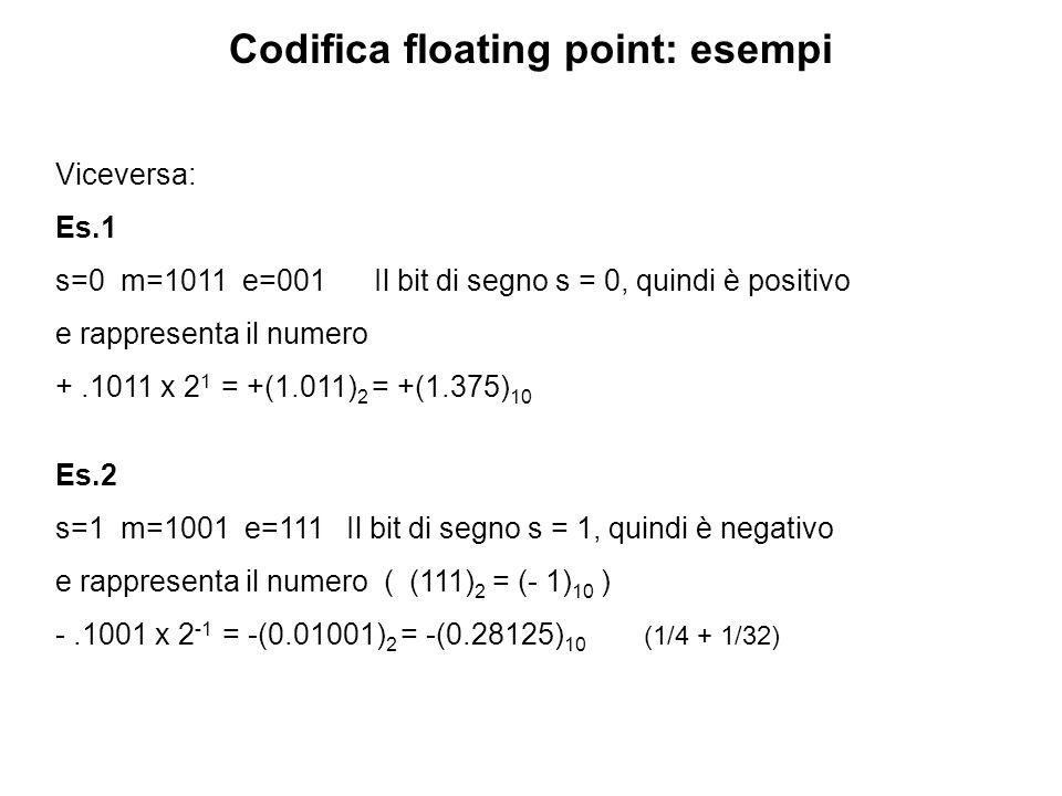 Codifica floating point: esempi Viceversa: Es.1 s=0 m=1011 e=001 Il bit di segno s = 0, quindi è positivo e rappresenta il numero +.1011 x 2 1 = +(1.0