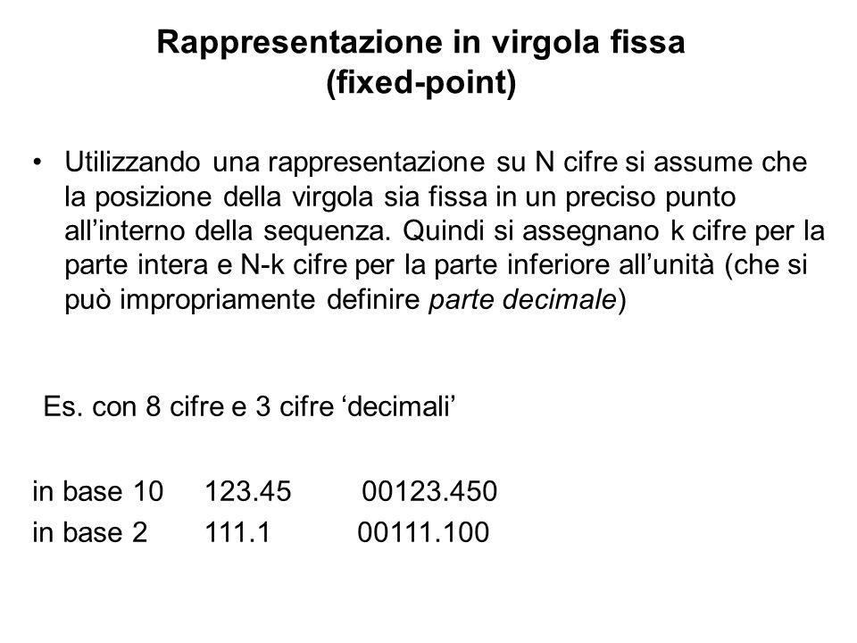 Rappresentazione in virgola fissa (fixed-point) Utilizzando una rappresentazione su N cifre si assume che la posizione della virgola sia fissa in un p