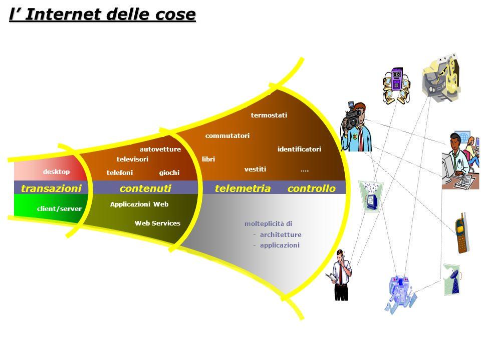l Internet delle cose desktop client/server autovetture televisori telefonigiochi Applicazioni Web Web Services termostati commutatori identificatori