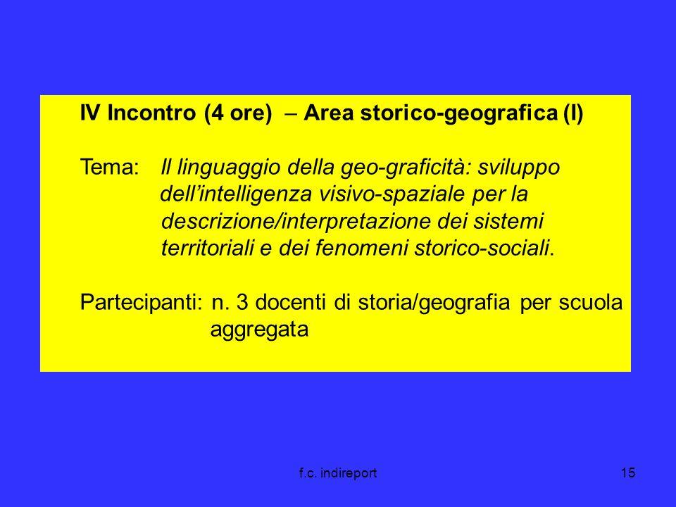 f.c. indireport15 IV Incontro (4 ore) – Area storico-geografica (I) Tema: Il linguaggio della geo-graficità: sviluppo dellintelligenza visivo-spaziale