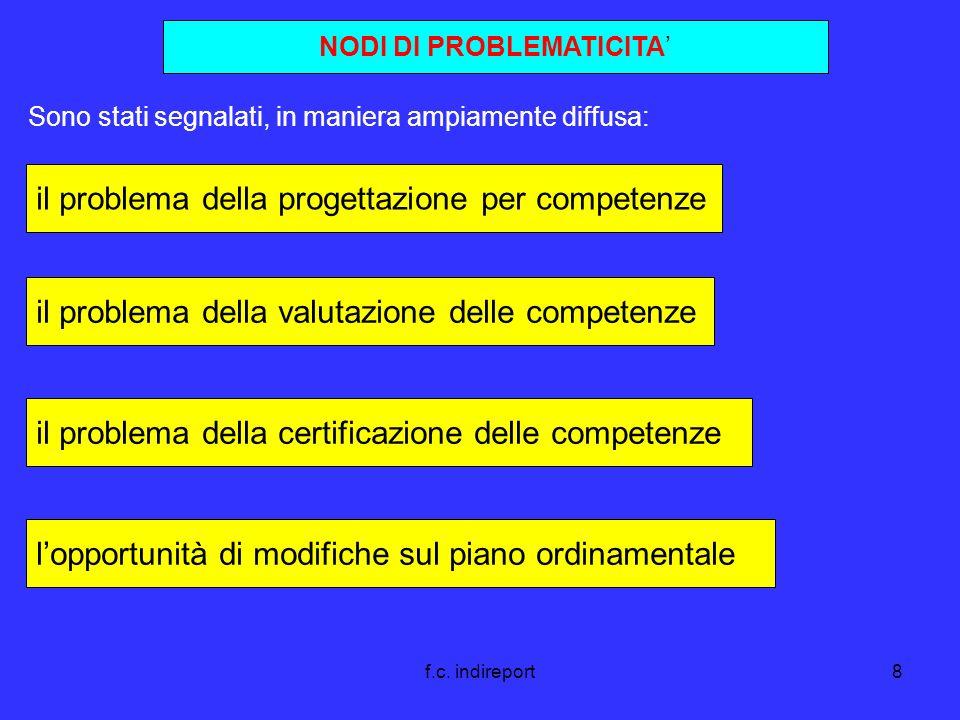 f.c. indireport8 NODI DI PROBLEMATICITA il problema della valutazione delle competenze il problema della certificazione delle competenze il problema d