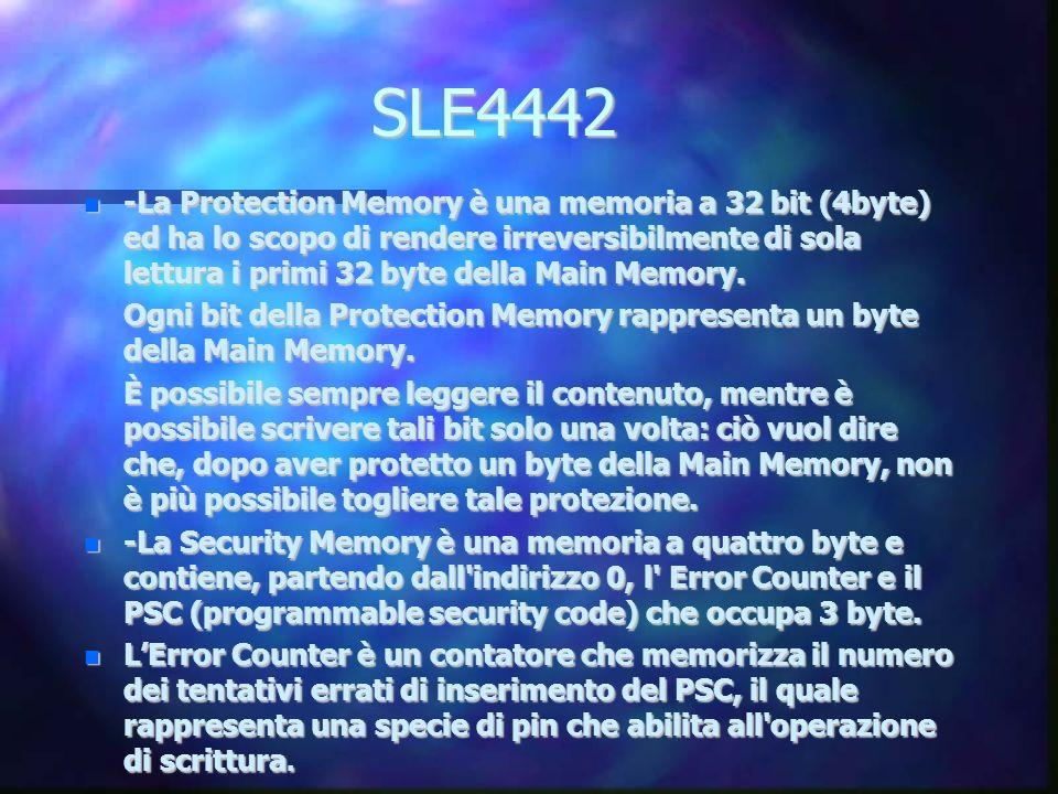 -La Protection Memory è una memoria a 32 bit (4byte) ed ha lo scopo di rendere irreversibilmente di sola lettura i primi 32 byte della Main Memory.