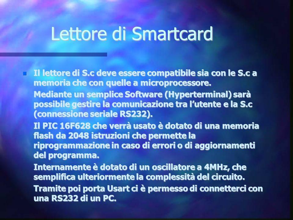 Lettore di Smartcard Il lettore di S.c deve essere compatibile sia con le S.c a memoria che con quelle a microprocessore.