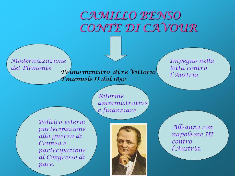 CAMILLO BENSO CONTE DI CAVOUR Modernizzazione del Piemonte Impegno nella lotta contro lAustria Riforme amministrative e finanziare Politico estera: pa