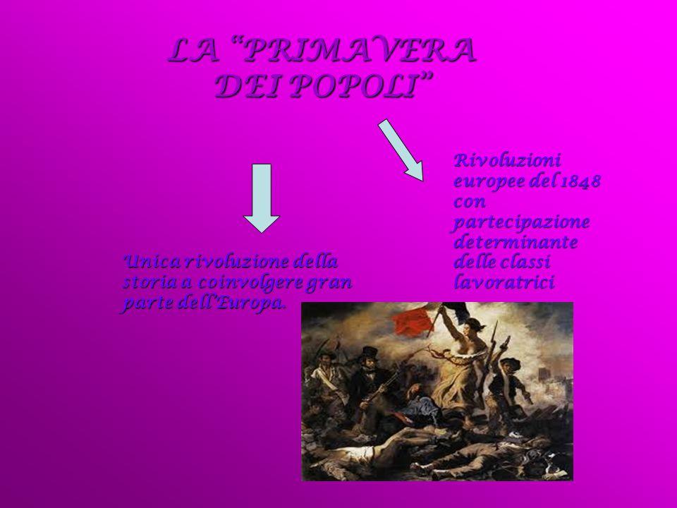 LA PRIMAVERA DEI POPOLI Unica rivoluzione della storia a coinvolgere gran parte dellEuropa. Rivoluzioni europee del 1848 con partecipazione determinan