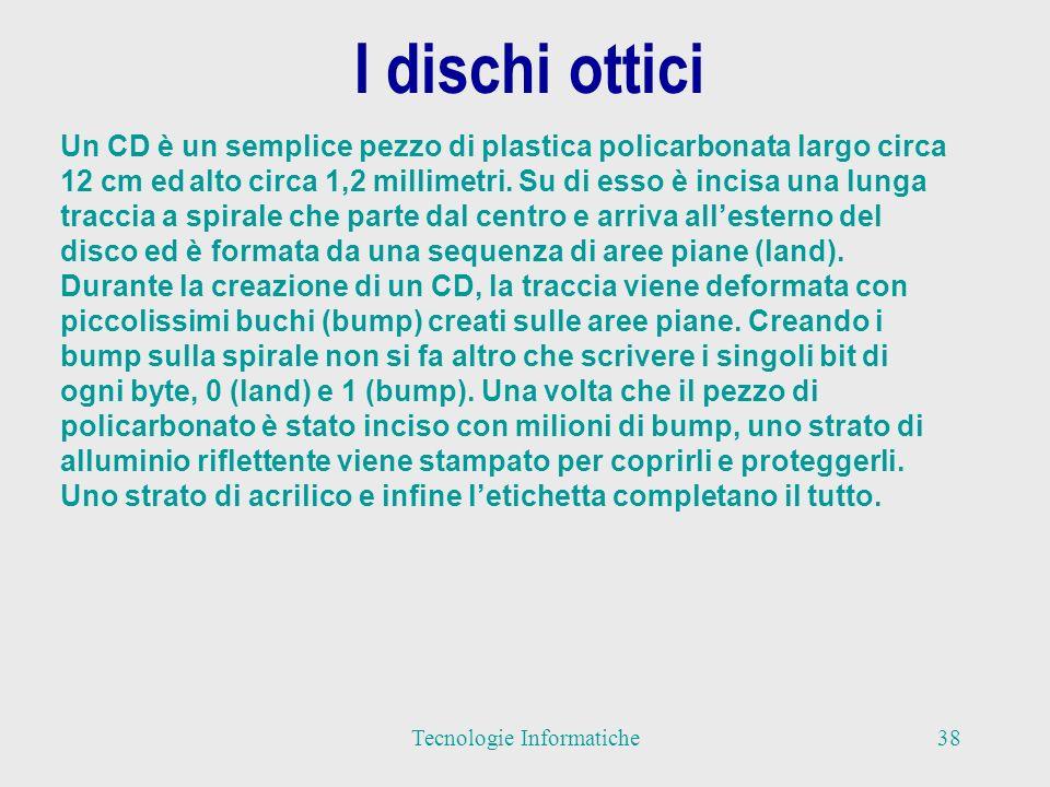 M. Sereno I dischi ottici Tecnologie Informatiche39